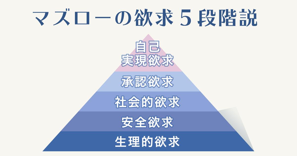 古川武士さん「学習性無力感を打ち負かす方法」02