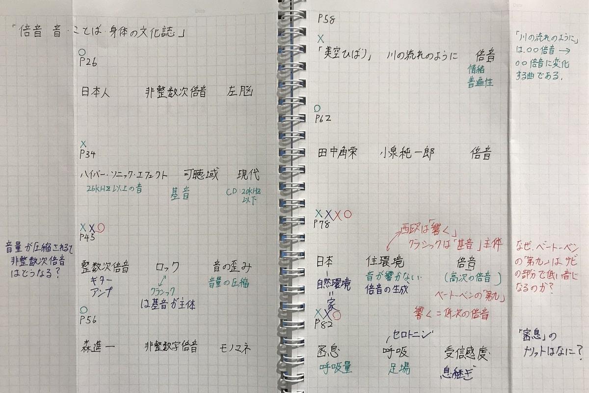 青ペン書きなぐり勉強法と3ワードノート術徹底比較05
