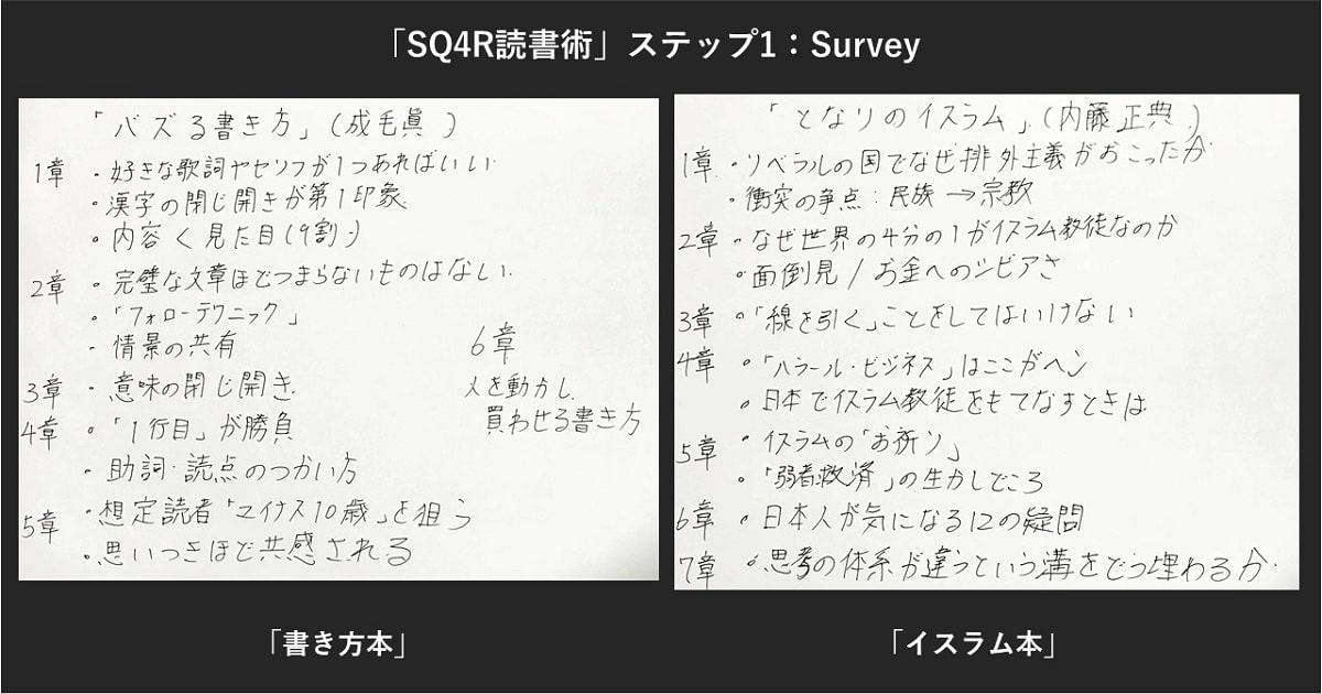 SQ4R読書術とKWLを実践し比較してみた04