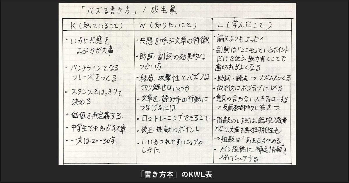 SQ4R読書術とKWLを実践し比較してみた08