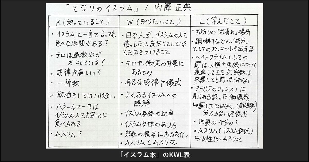 SQ4R読書術とKWLを実践し比較してみた09