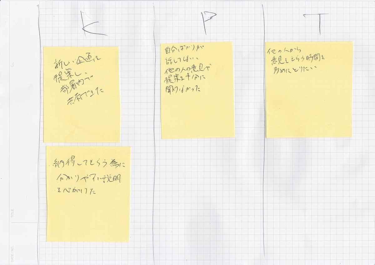 ノートと付箋を用い、KPT法を実践した図。ノートの紙面をK・P・Tの3つに分割し、それぞれのスペースに付箋を貼った。