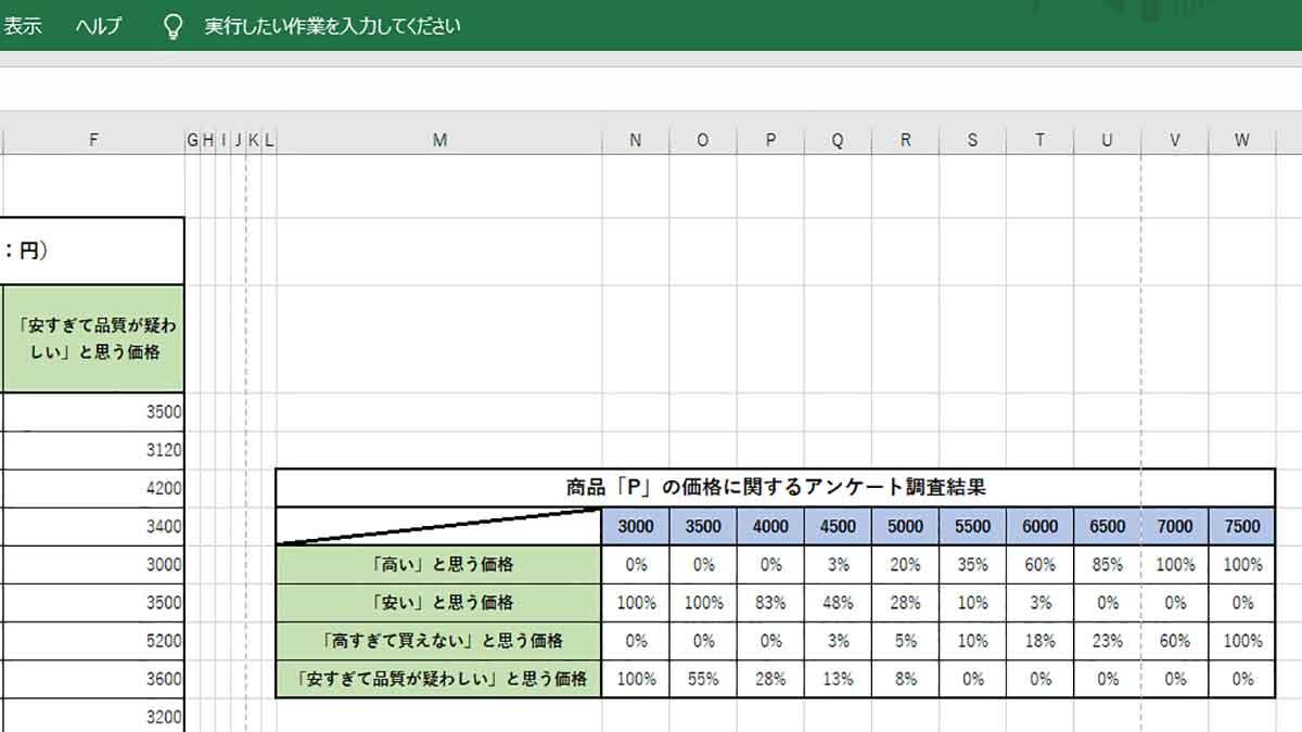 各基準価格に該当する回答数の割合が百分率で表示された。