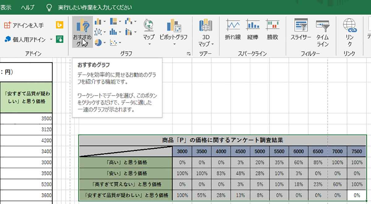 表全体を選択した状態で、画面上部の「おすすめグラフ」をクリック。