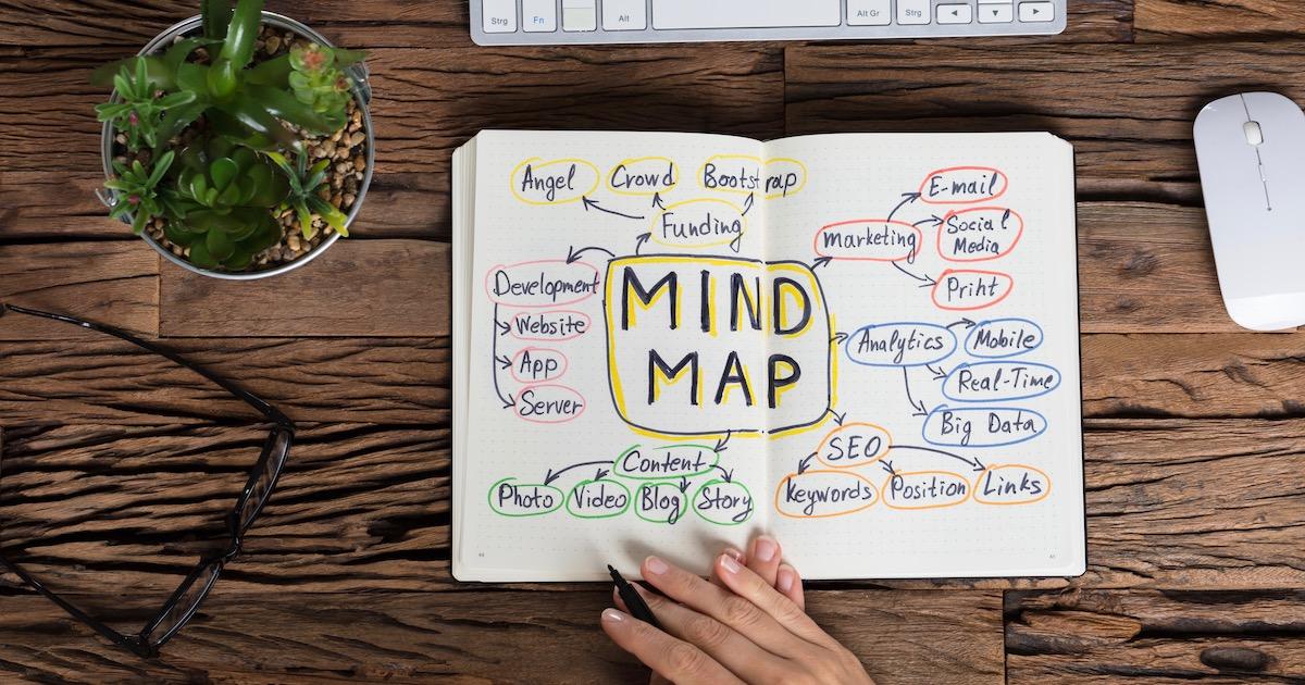 mind-map-03