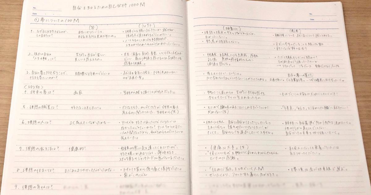 自己分析ノート01