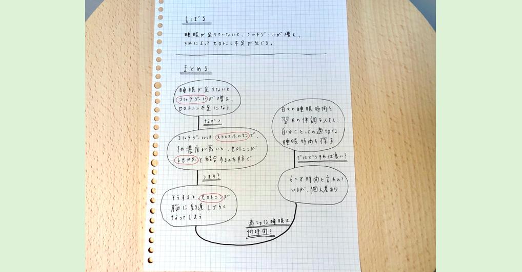 記憶ノート02