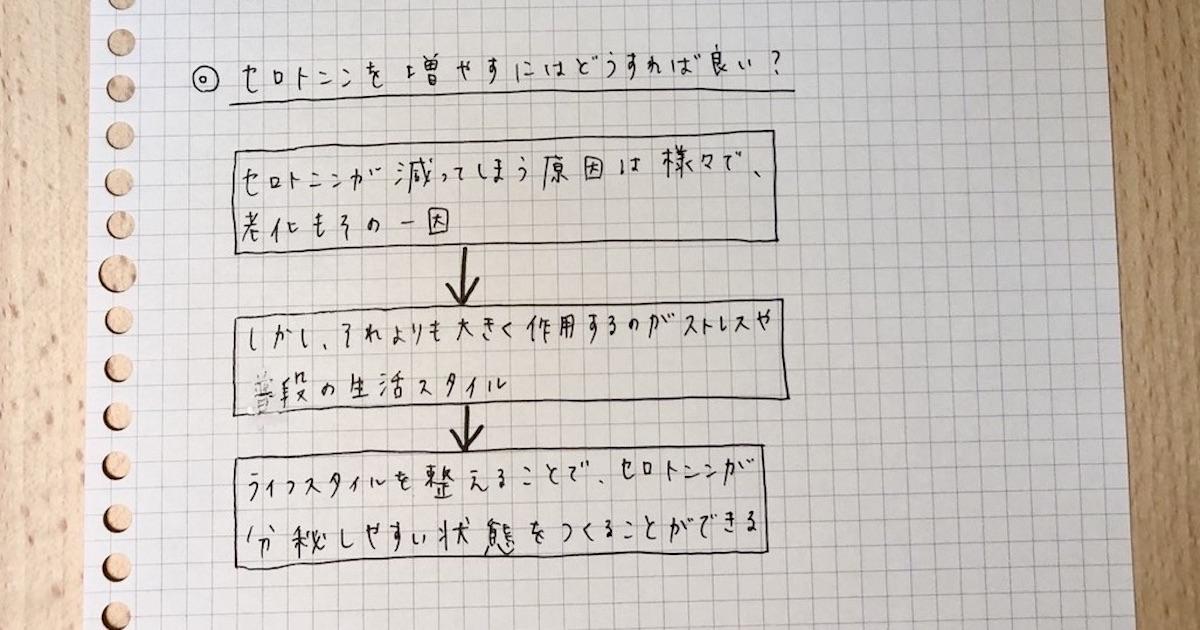 記憶ノート08