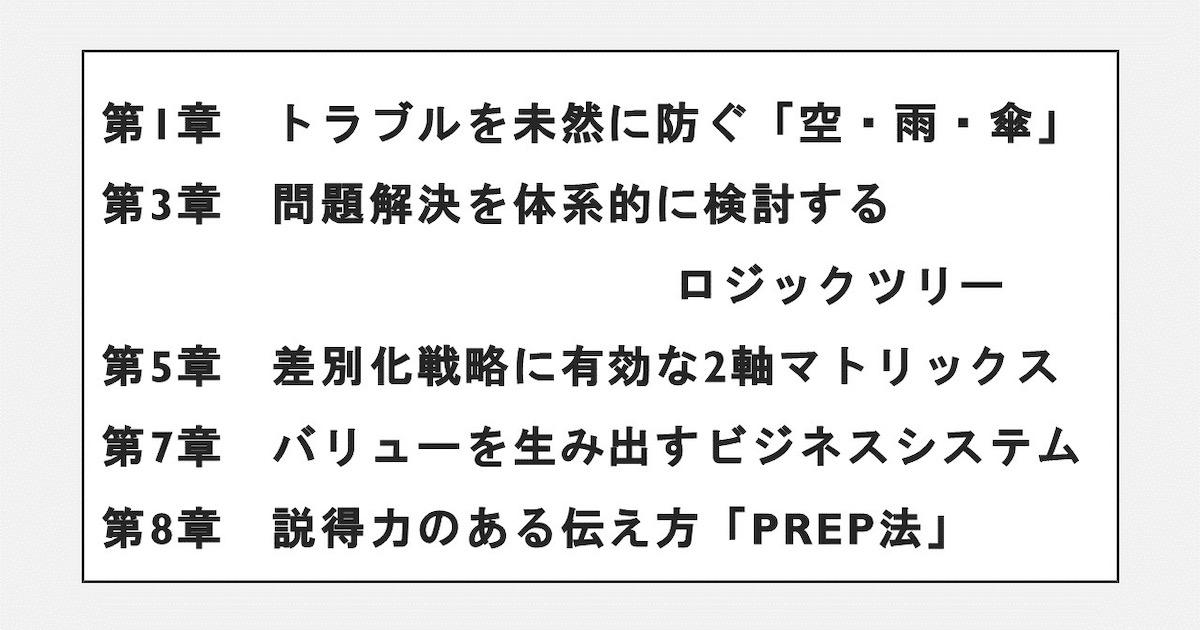 SQ4R読書術05