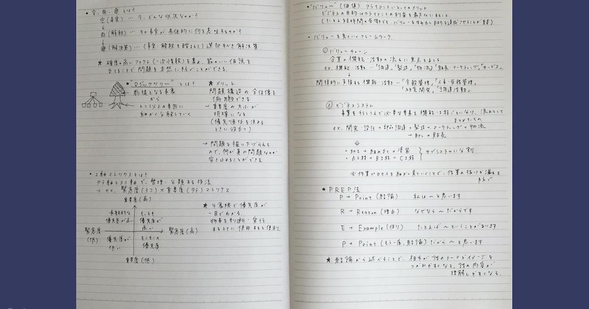 SQ4R読書術07