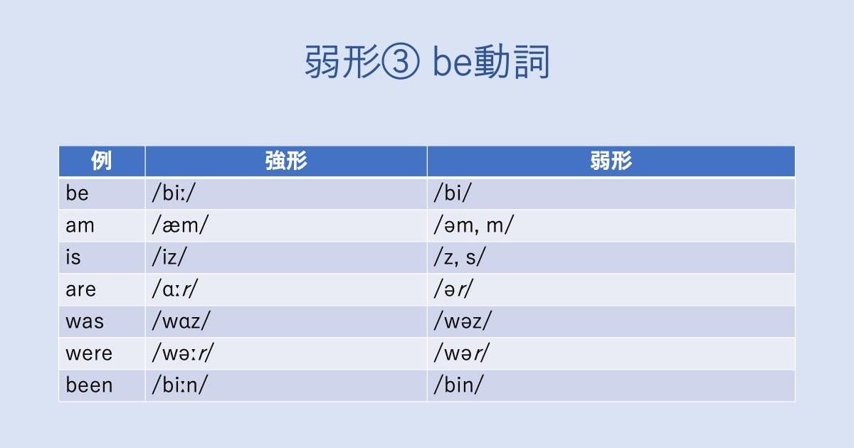 弱形の3つめの例。be動詞は弱形になりやすい。