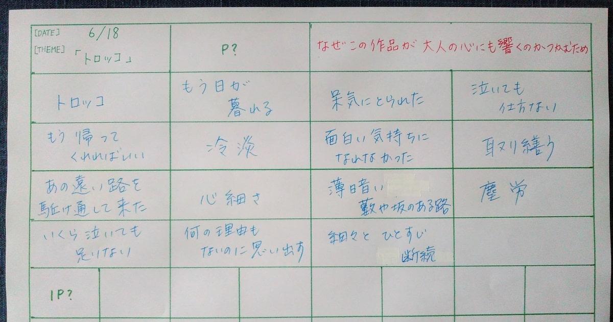 20字インプット学習法-07