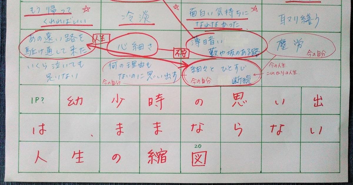 20字インプット学習法-09