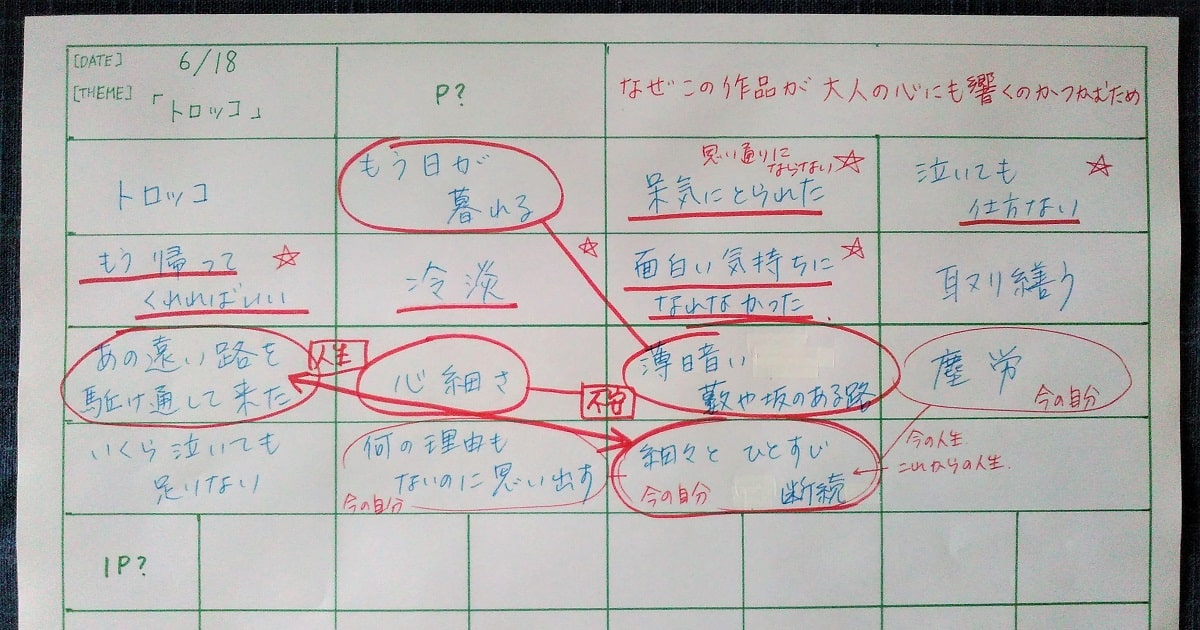 20字インプット学習法-08