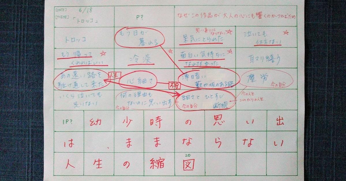 20字インプット学習法-10