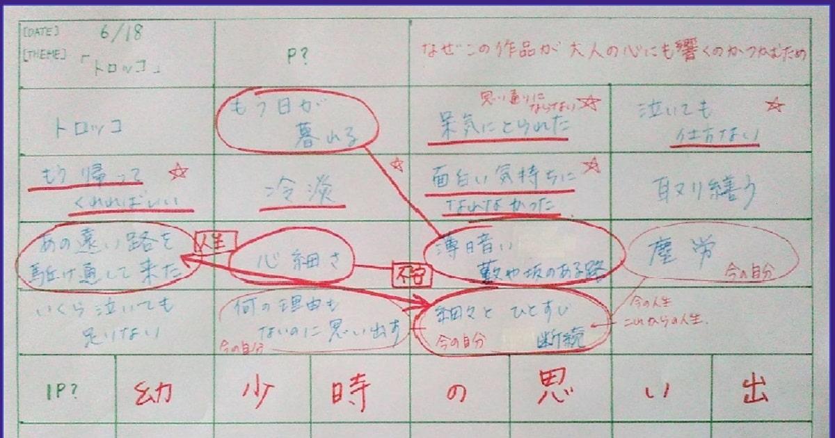 20字インプット学習法-11