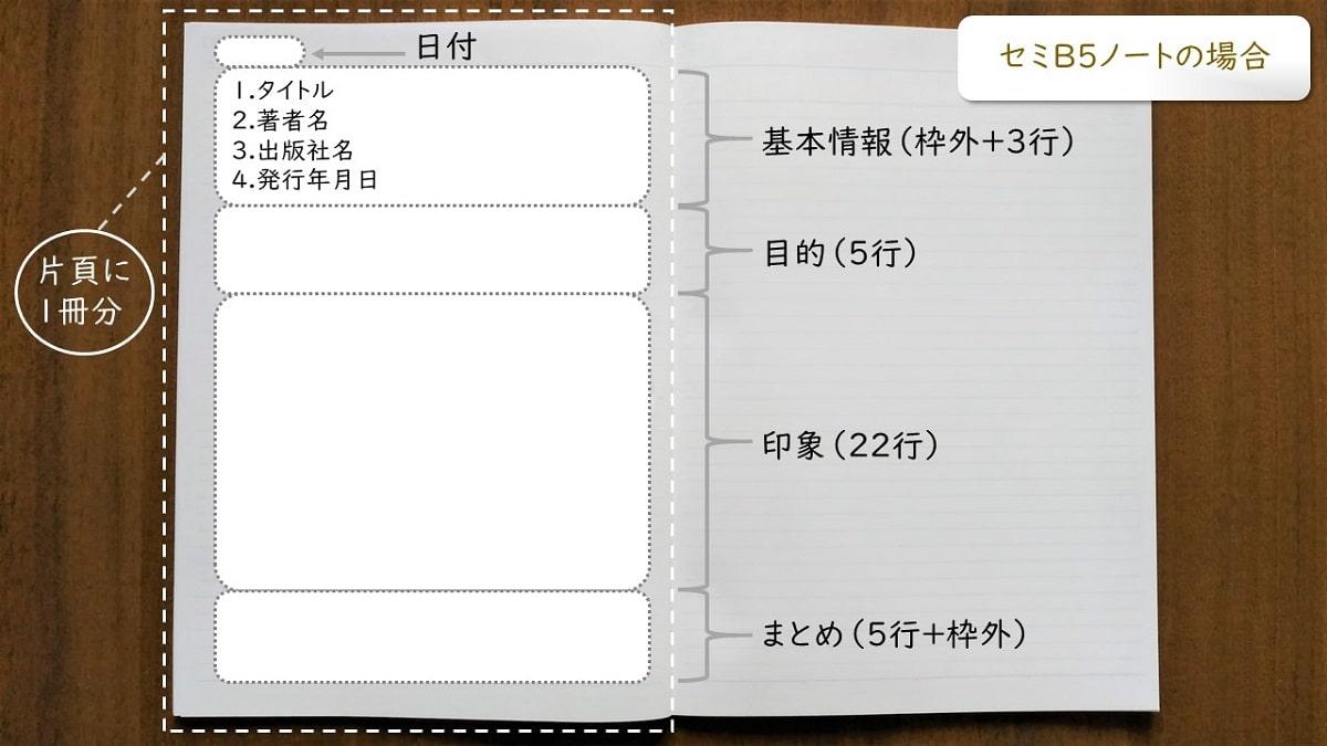 読書ノート-06