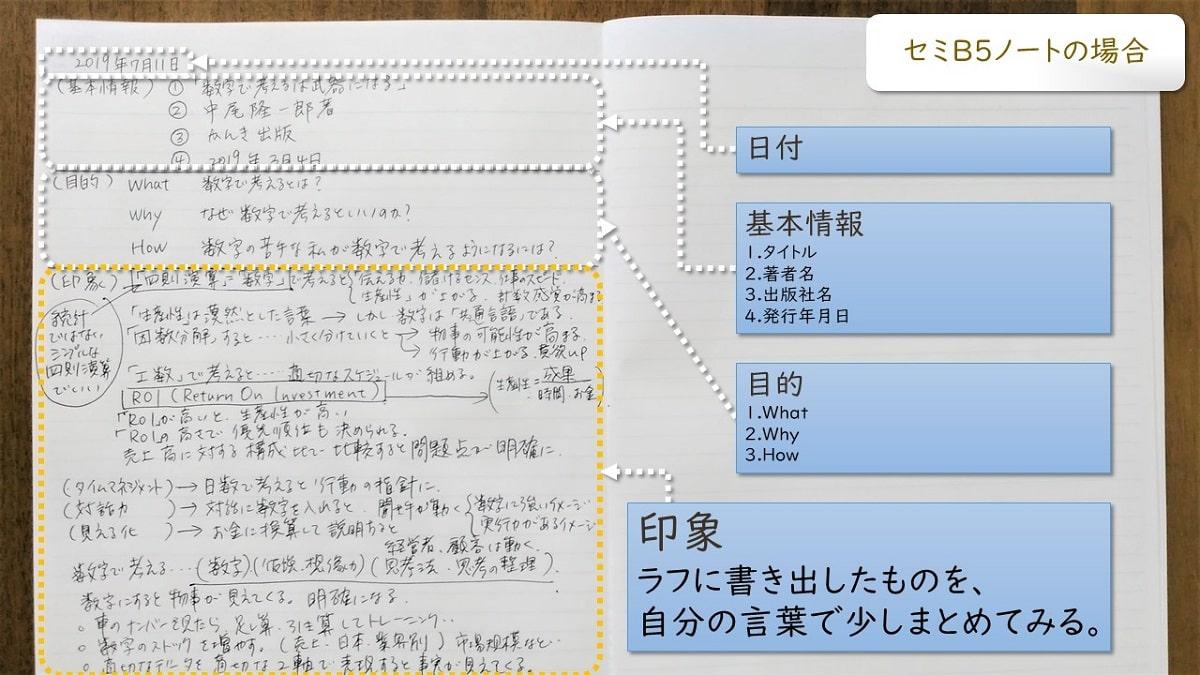 読書ノート-08