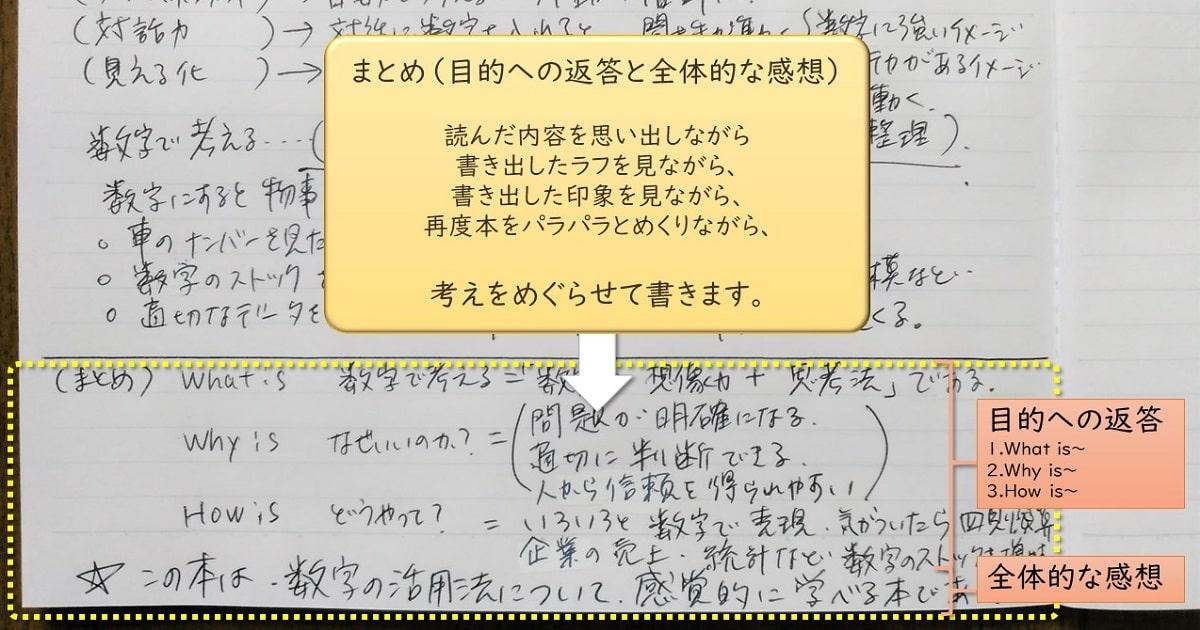 読書ノート-09