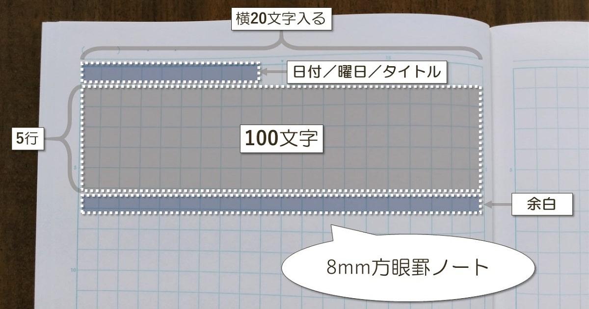100文字日記-06