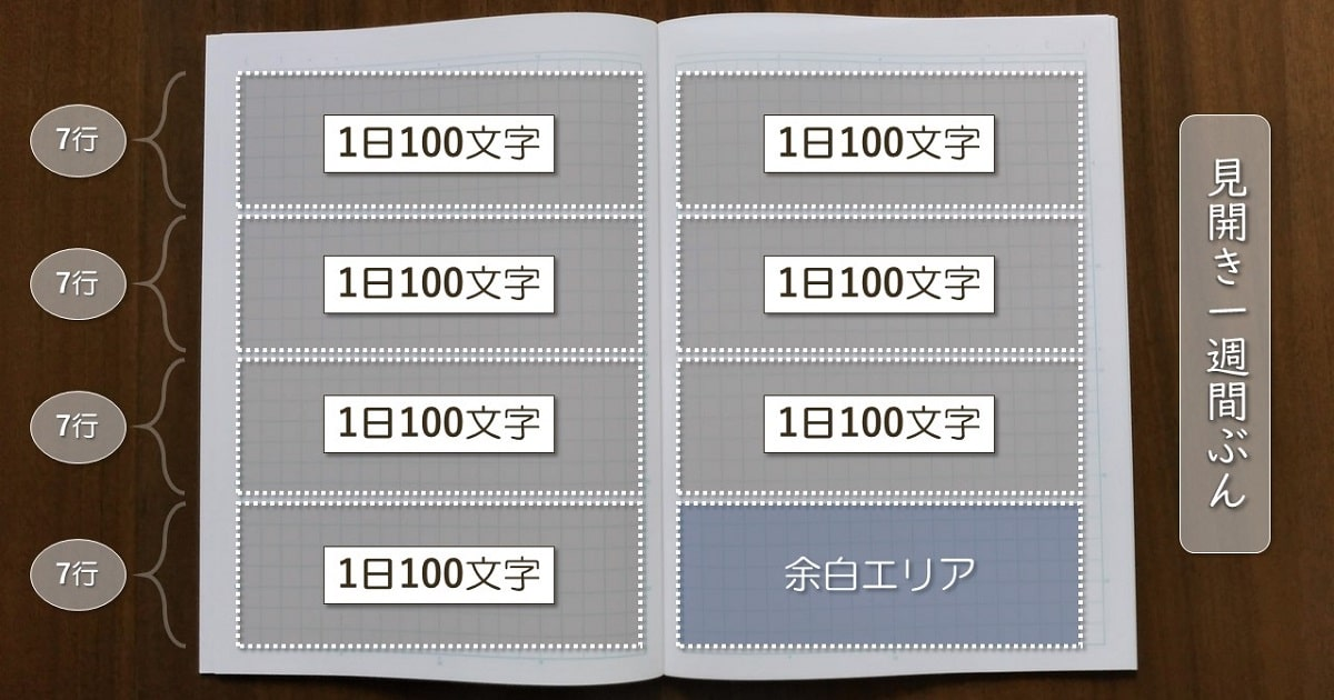 100文字日記-07