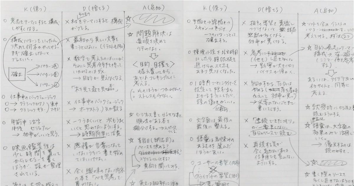 リフレクションノート-06