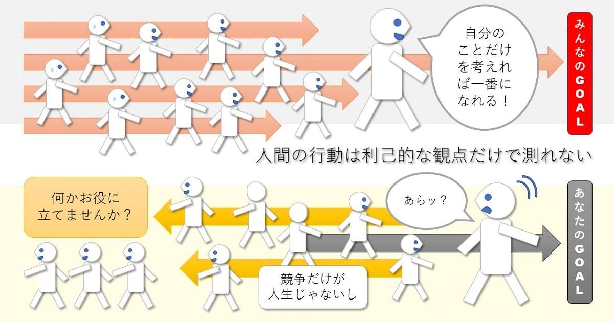 認知的焦点化理論-04