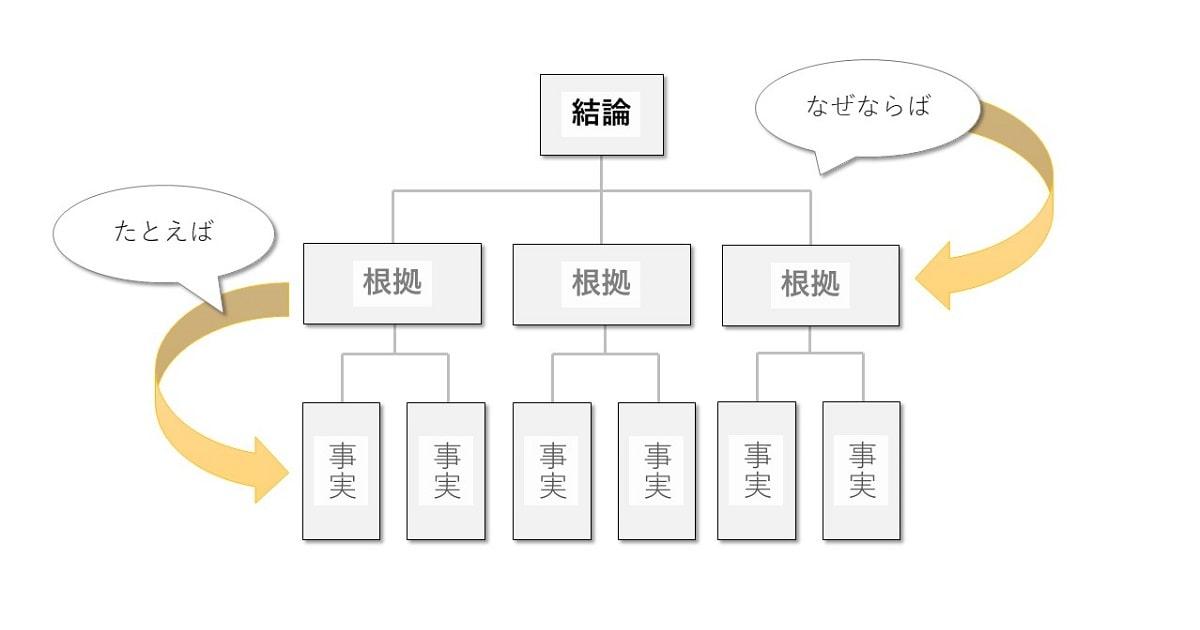 ピラミッド・ストラクチャー-05