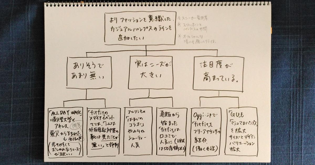 ピラミッド・ストラクチャー-09