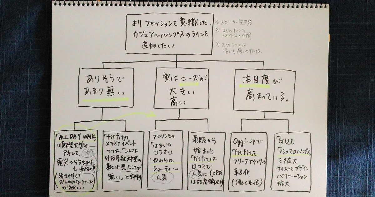 ピラミッド・ストラクチャー-10