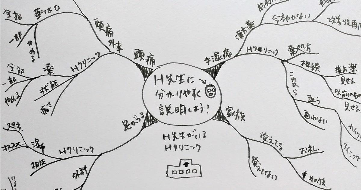 マインドマップ-05