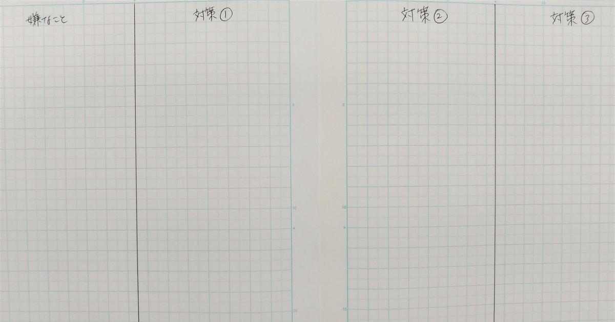 縦に4分割線を入れて上部に項目を書いた、筆者実践の「嫌なことノート」
