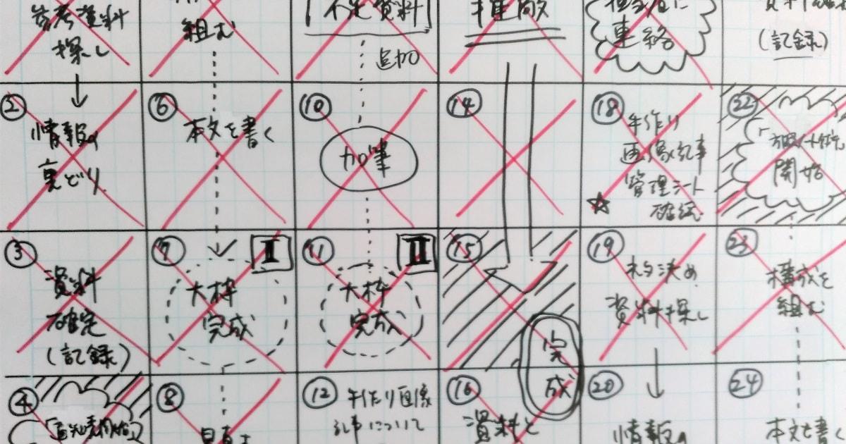 方眼ノートに書いた「やること」を完了するたび赤バツで消した画像