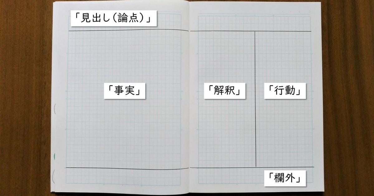 3分割のノート術のフレーム