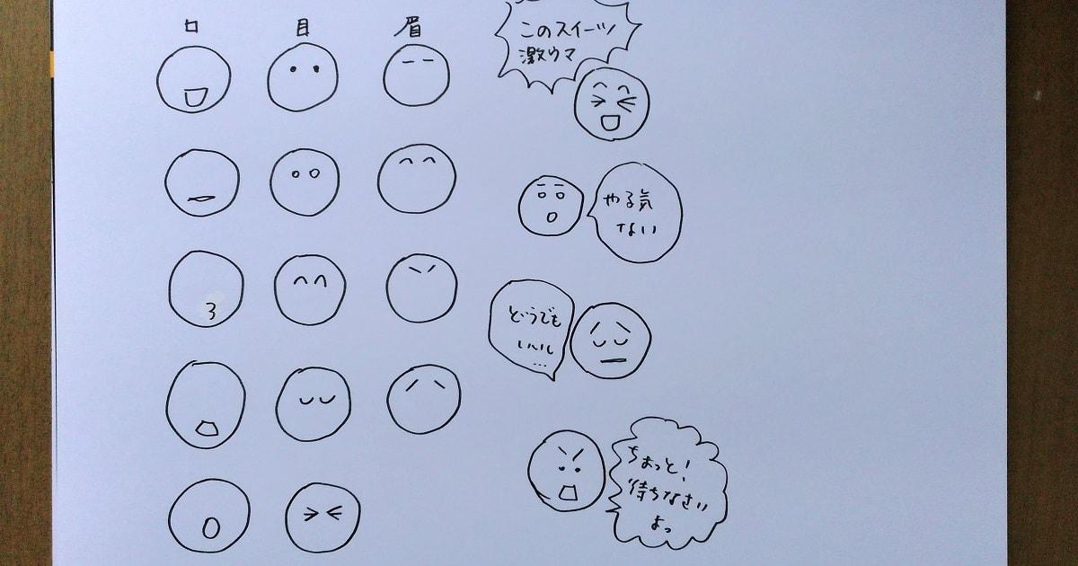 口と目と眉のパーツを組み合わせた「エモグラフィ」