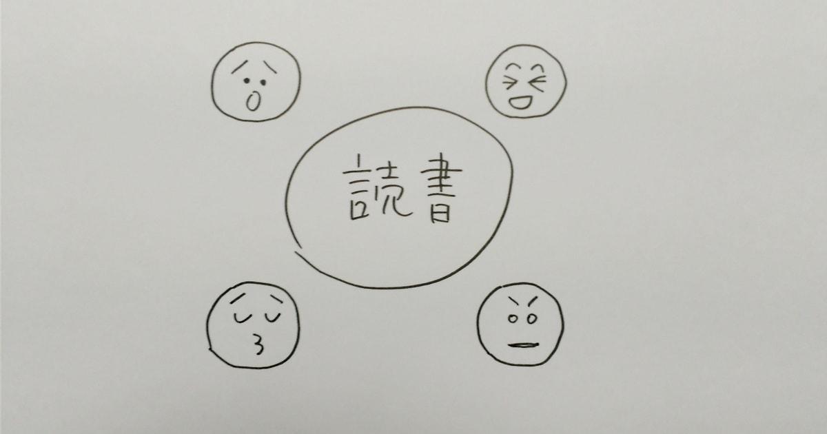 「エモグラフィ」をつかった「エモーションマップ」のお題と4つのエモグラフィ
