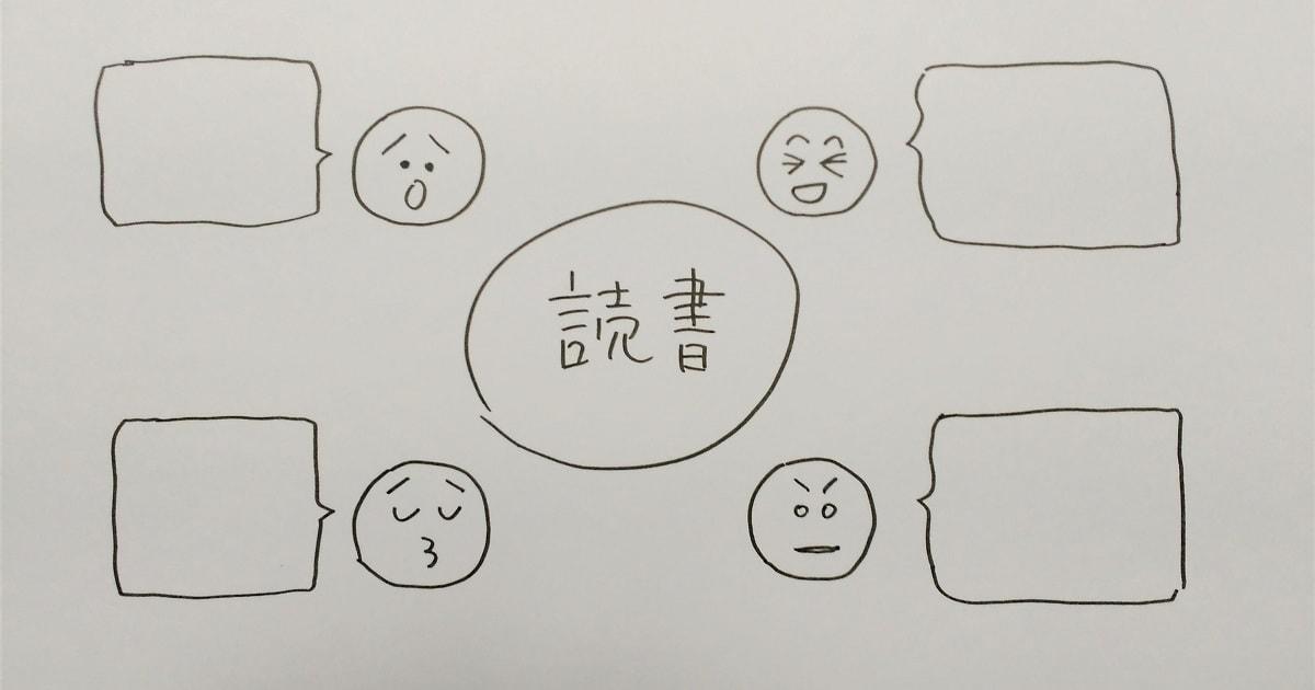 「エモグラフィ」をつかった「エモーションマップ」のお題と4つのエモグラフィとふきだし