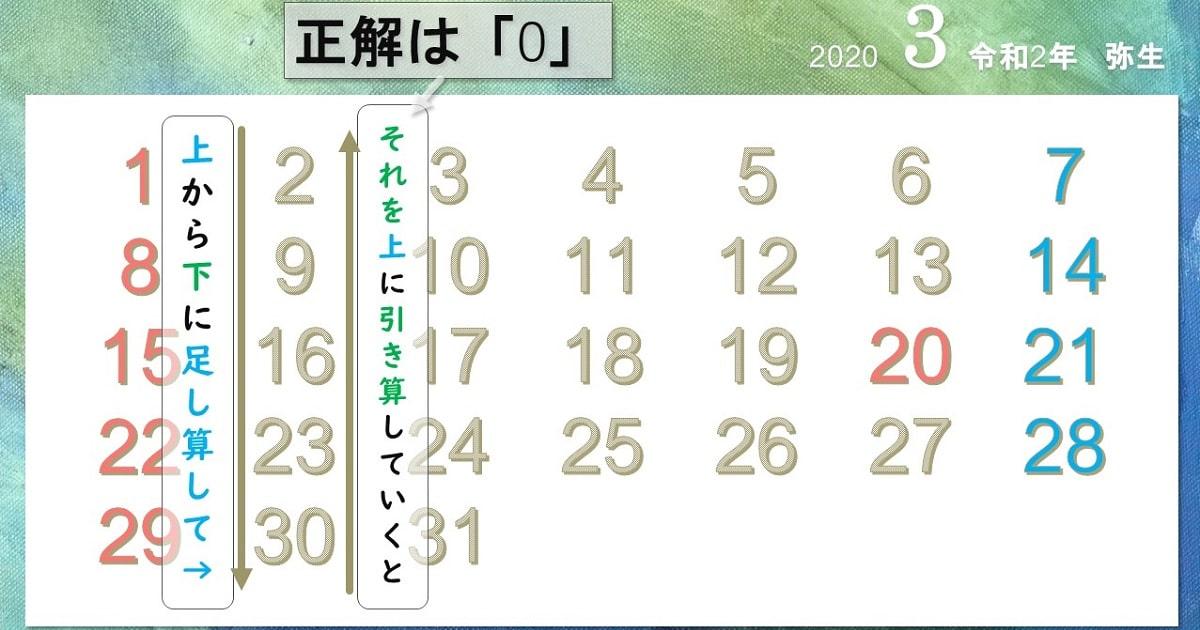 カレンダーで脳ウォーミングする方法