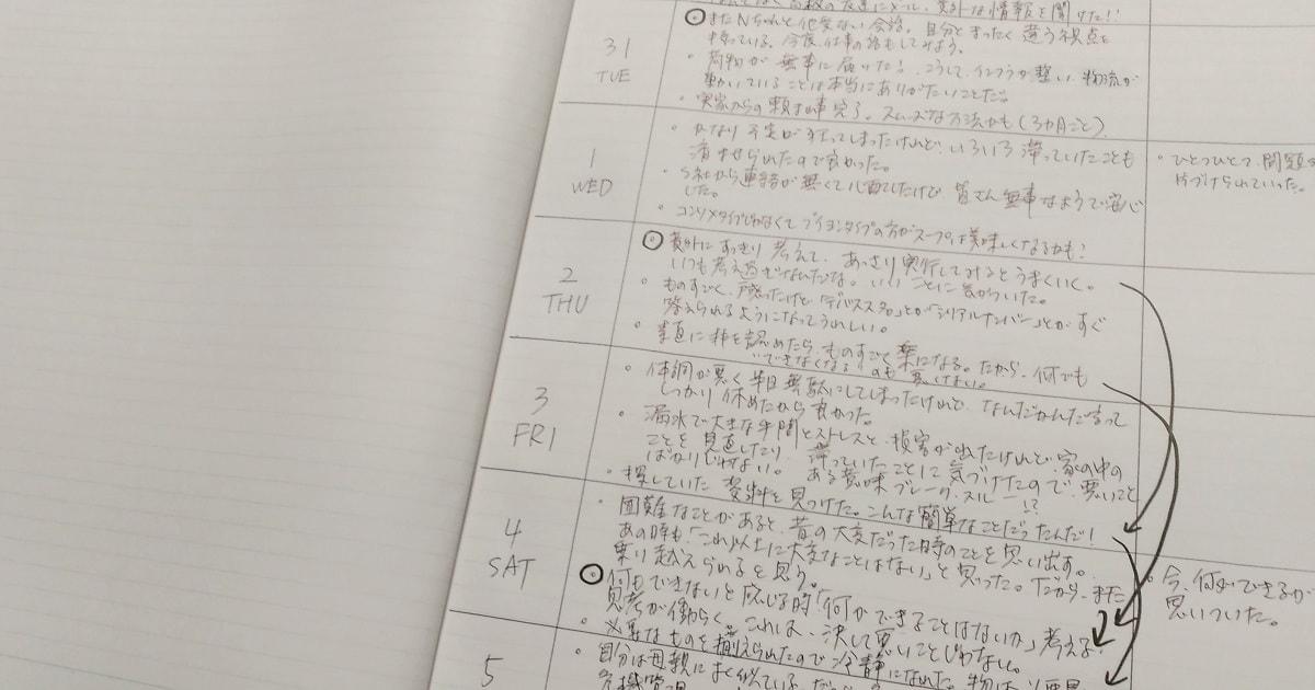 1週間書いたミーニング・ノートの【ウィークリー・ページ】のチャンスページに印をつけ、線を引いたもの