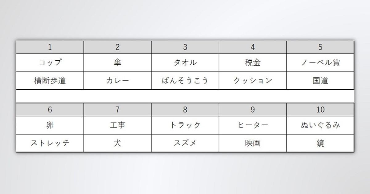 「イメージ変換トレーニング」のための表に、言葉を埋めたもの