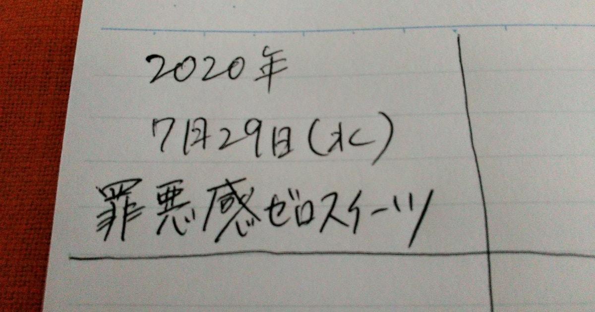 「16分割メモ」の左上に、テーマと日付を書いた画像