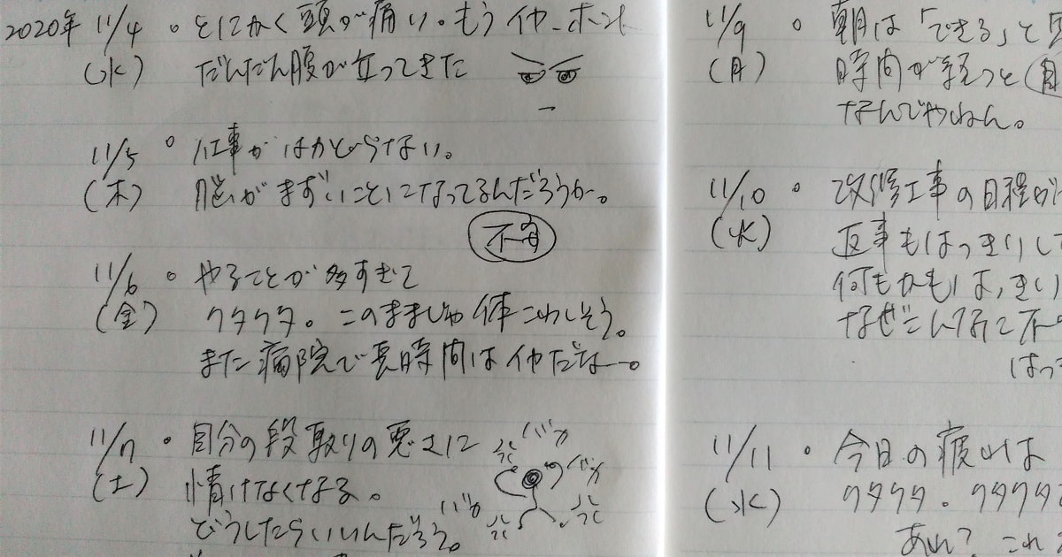 筆者がつけた自己モニタリングノート