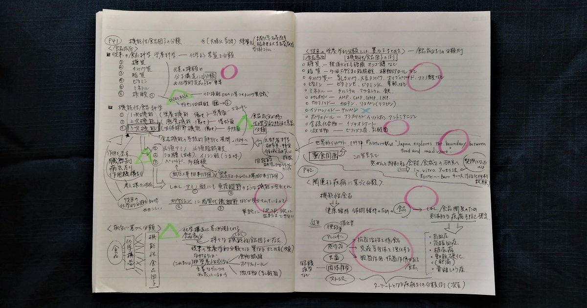 勉強したノートのなかに、マル、バツ、三角の印をつけ、理解できていないところを明確にしたノート