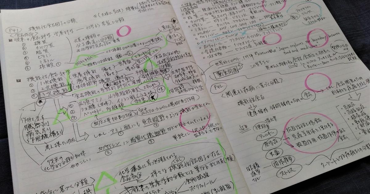 モニタリング勉強法ノート。三角印とバツ印の部分に推論を書き終えた状態を少しズームした画像