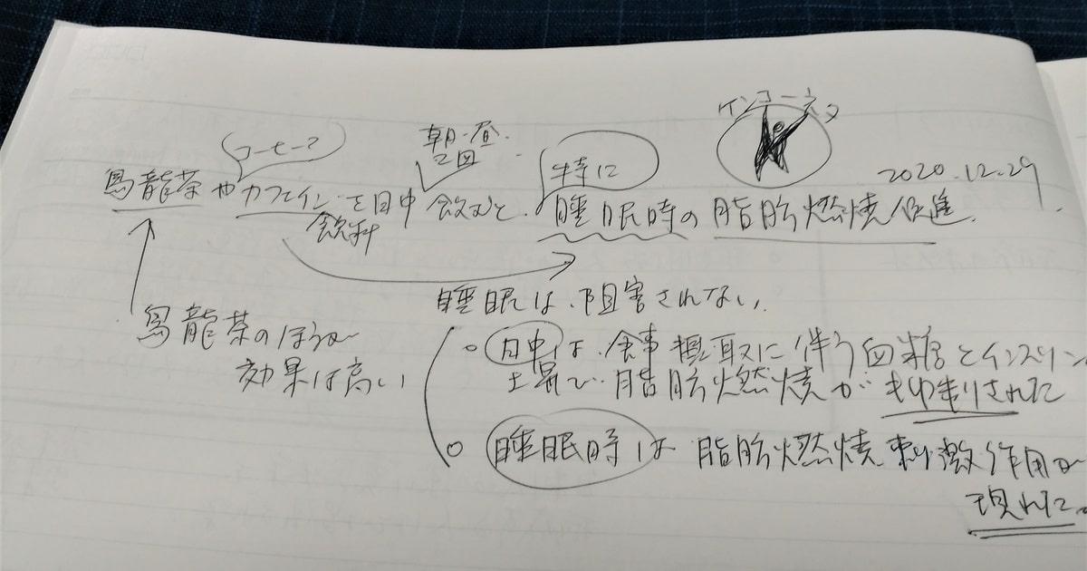 トクホのマークを書いたノートの画像