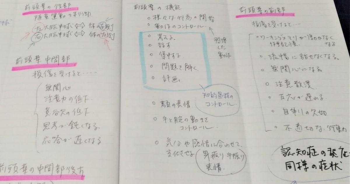 半分に折って使う手書きノートのアップ