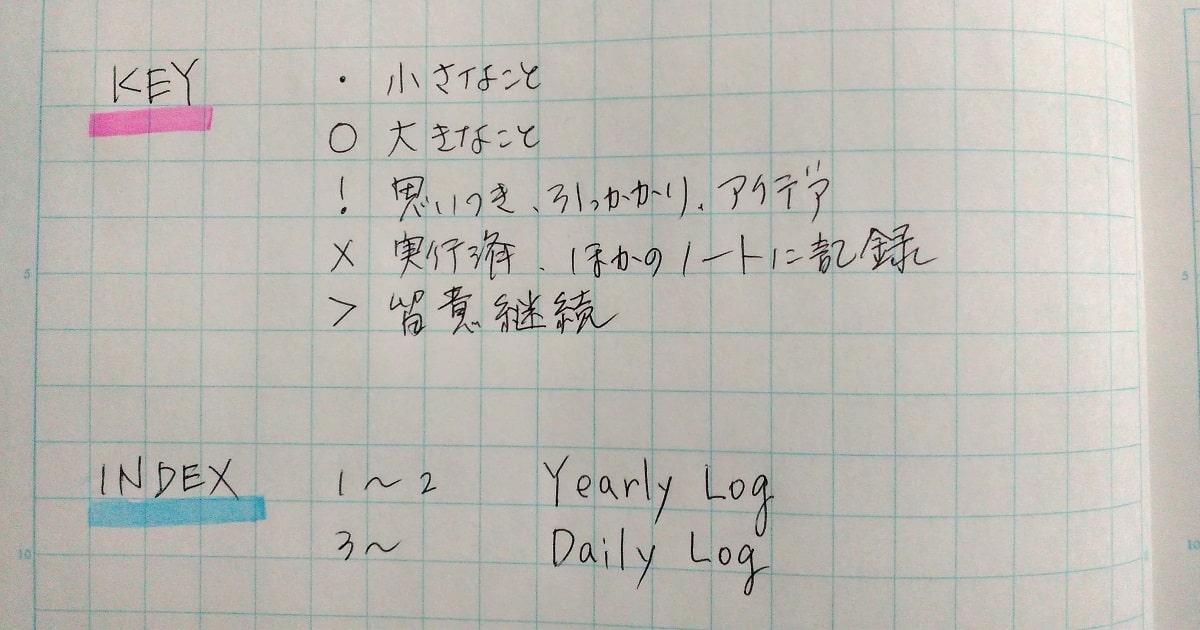 バレットジャーナル式「未定ノート」のINDEX