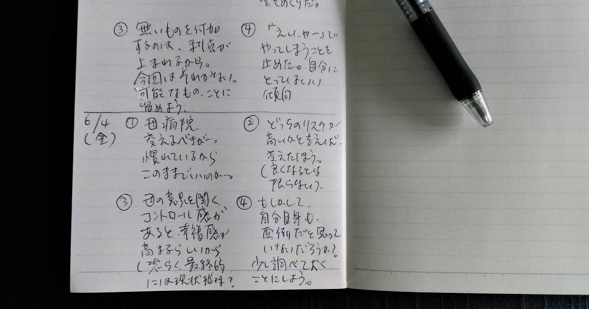 筆者が書いた自己モニタリングノート。