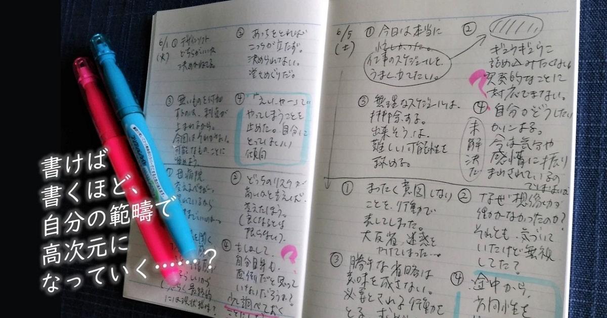 筆者が書いた自己モニタリングノート。見開きぶんを書いたもの