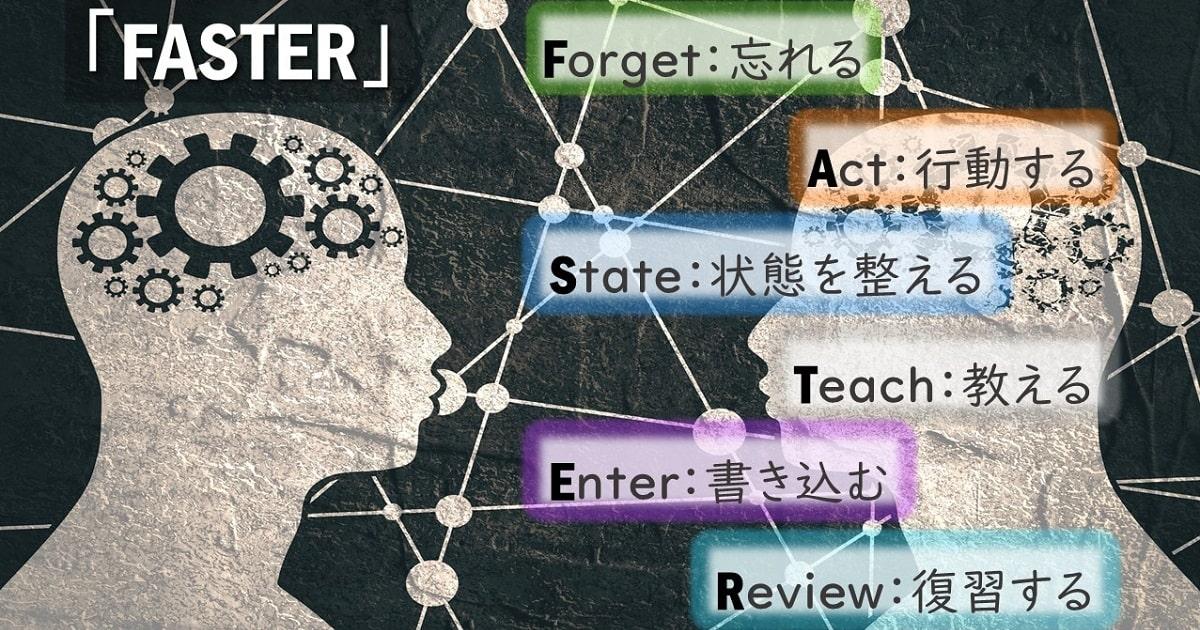 点と線で表現したニューロン。高速学習が身につく「FASTER」メソッド のイメージと文字。